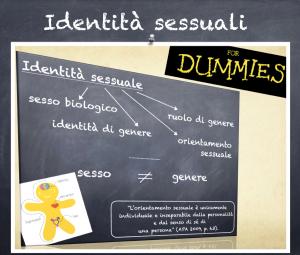 identità sessuali